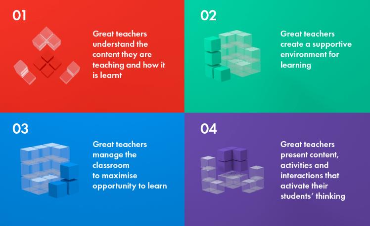 The Great Teaching Toolkit: Teachers