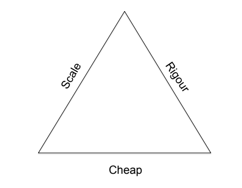 EEF jonathan sharples' triangle CPD